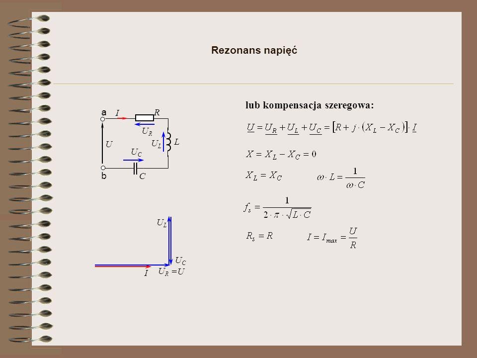 Rezonans napięć lub kompensacja szeregowa: I URUR ULUL =U UCUC R U a b I C L ULUL URUR UCUC
