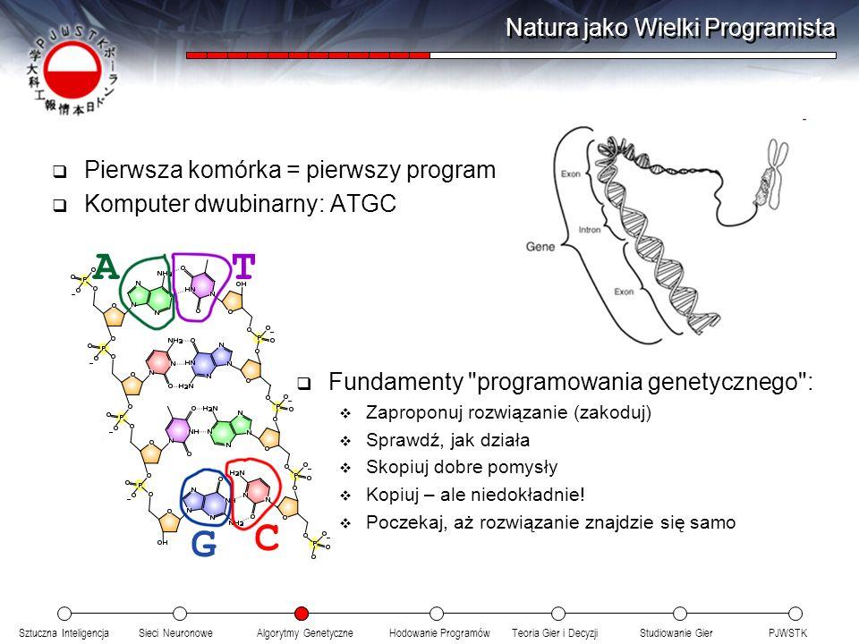 Sztuczna InteligencjaSieci NeuronoweTeoria Gier i DecyzjiHodowanie ProgramówAlgorytmy GenetyczneStudiowanie GierPJWSTK Natura jako Wielki Programista Pierwsza komórka = pierwszy program Komputer dwubinarny: ATGC Fundamenty programowania genetycznego : Zaproponuj rozwiązanie (zakoduj) Sprawdź, jak działa Skopiuj dobre pomysły Kopiuj – ale niedokładnie.