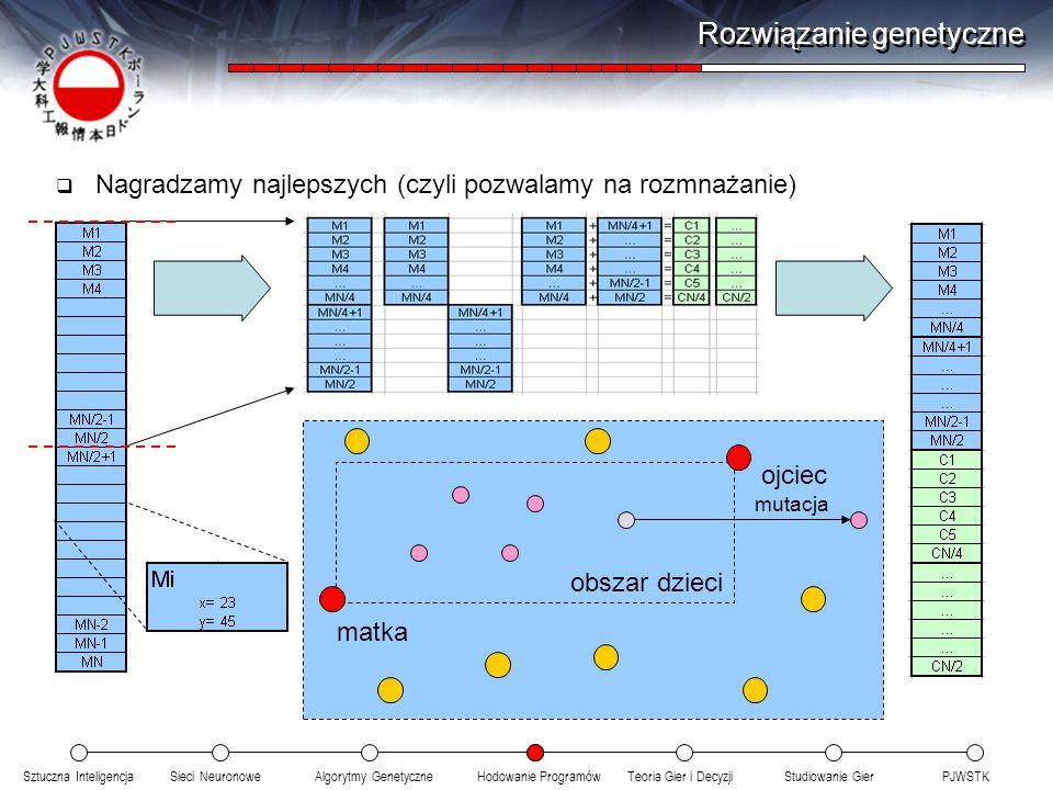 Sztuczna InteligencjaSieci NeuronoweTeoria Gier i DecyzjiHodowanie ProgramówAlgorytmy GenetyczneStudiowanie GierPJWSTK Rozwiązanie genetyczne Nagradza