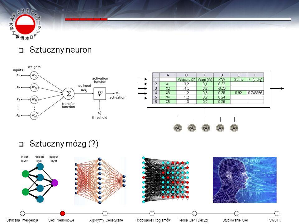 Sztuczna InteligencjaSieci NeuronoweTeoria Gier i DecyzjiHodowanie ProgramówAlgorytmy GenetyczneStudiowanie GierPJWSTK Programowanie genetyczne Zadanie: Dane jest pole gry, na którym występują zmieniające się w czasie zasoby Na polu mamy postawić robota, który korzysta z zasobów (sposób działania określa program) W którym miejscu należy umieścić robota, który potrafi korzystać z tych zasobów, i jaki dać mu program, aby jego działanie było optymalne.