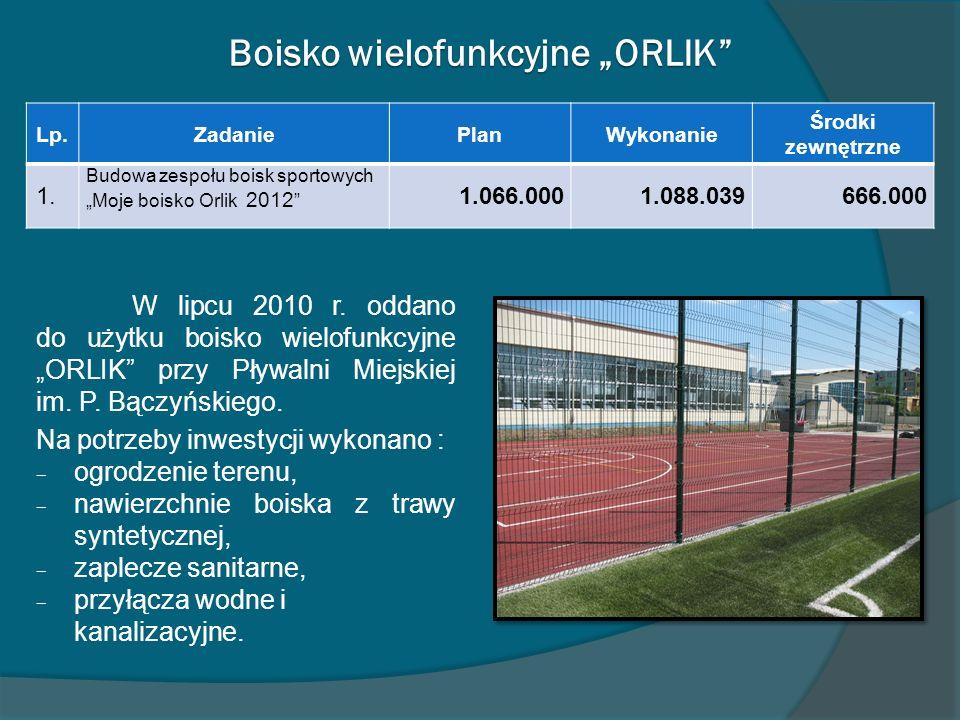 Boisko wielofunkcyjne ORLIK W lipcu 2010 r. oddano do użytku boisko wielofunkcyjne ORLIK przy Pływalni Miejskiej im. P. Bączyńskiego. Na potrzeby inwe