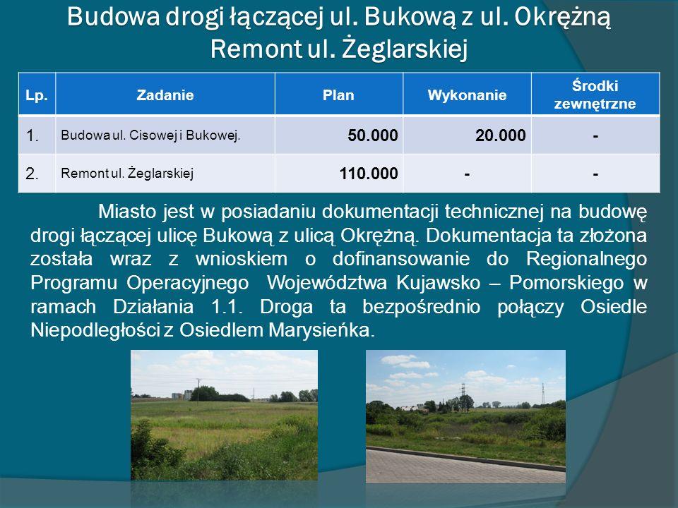 Budowa drogi łączącej ul. Bukową z ul. Okrężną Remont ul. Żeglarskiej Miasto jest w posiadaniu dokumentacji technicznej na budowę drogi łączącej ulicę