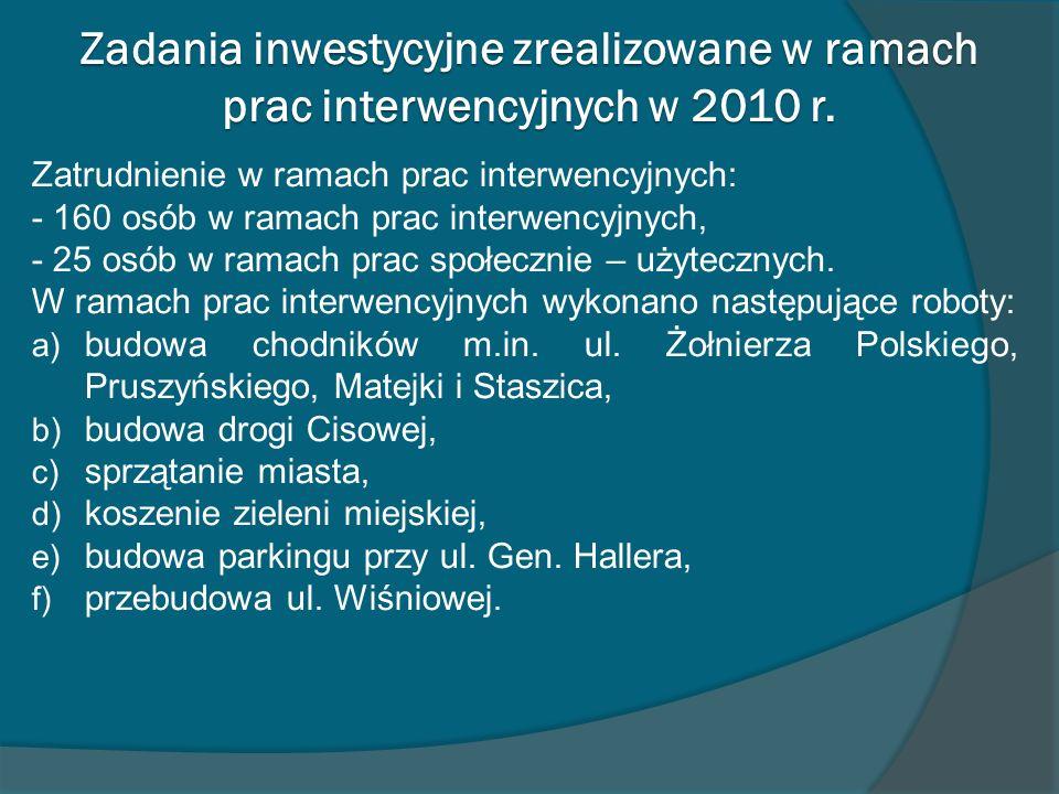Zadania inwestycyjne zrealizowane w ramach prac interwencyjnych w 2010 r. Zatrudnienie w ramach prac interwencyjnych: - 160 osób w ramach prac interwe