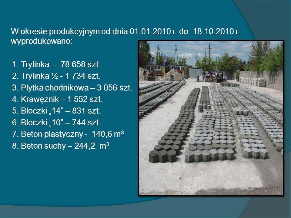 W okresie produkcyjnym od dnia 01.01.2010 r. do 18.10.2010 r. wyprodukowano: 1. Trylinka - 78 658 szt. 2. Trylinka ½ - 1 734 szt. 3. Płytka chodnikowa
