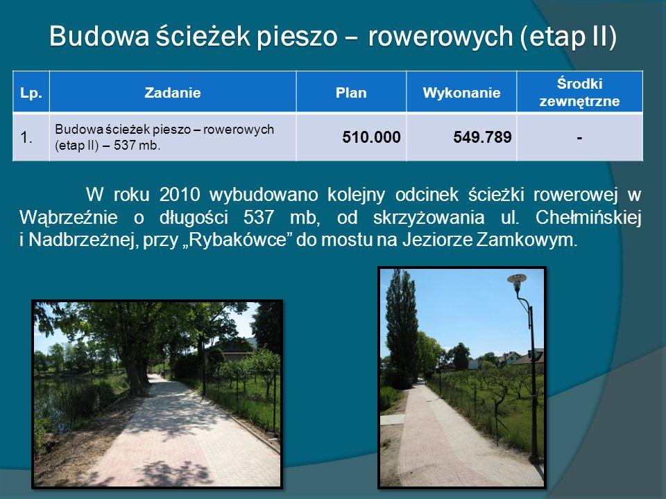 W roku 2010 wybudowano kolejny odcinek ścieżki rowerowej w Wąbrzeźnie o długości 537 mb, od skrzyżowania ul. Chełmińskiej i Nadbrzeżnej, przy Rybakówc