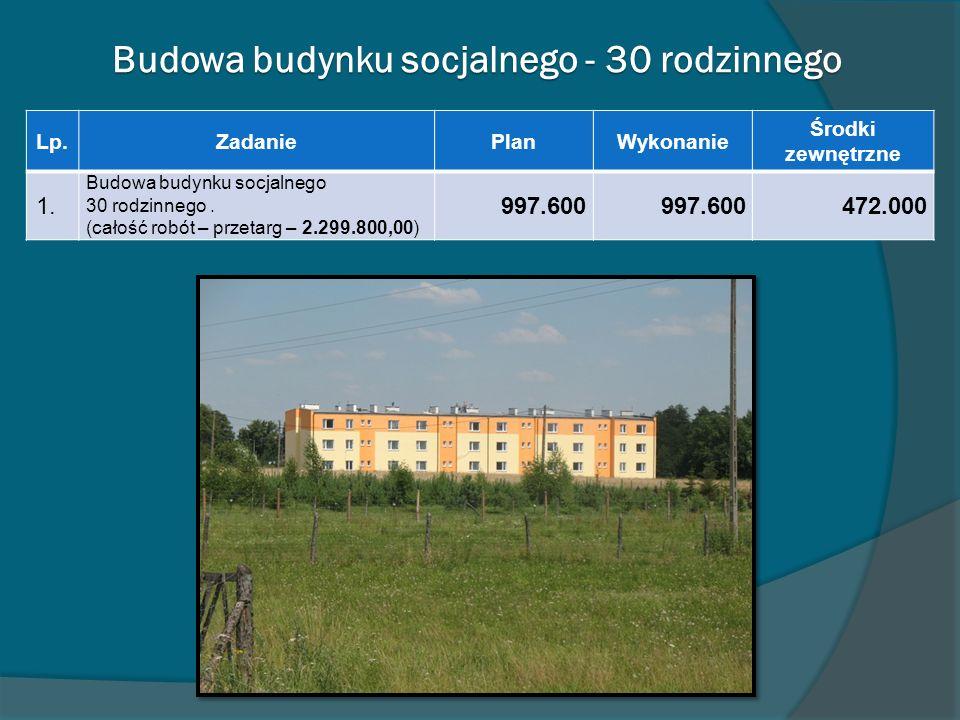 Budowa budynku socjalnego - 30 rodzinnego Lp.ZadaniePlanWykonanie Środki zewnętrzne 1. Budowa budynku socjalnego 30 rodzinnego. (całość robót – przeta