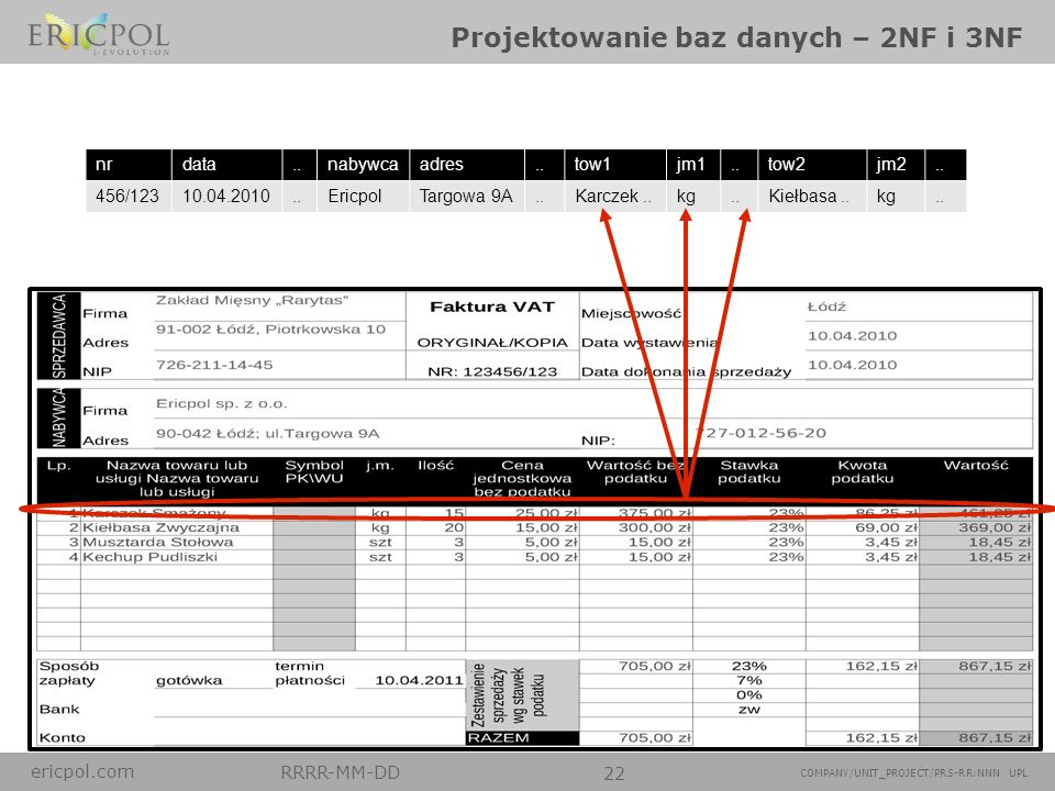 ericpol.com RRRR-MM-DD 22 COMPANY/UNIT_PROJECT/PRS-RR:NNN UPL Projektowanie baz danych – 2NF i 3NF nrdata..nabywcaadres..tow1jm1..tow2jm2.. 456/12310.