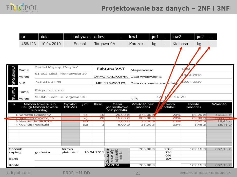 ericpol.com RRRR-MM-DD 23 COMPANY/UNIT_PROJECT/PRS-RR:NNN UPL Projektowanie baz danych – 2NF i 3NF nrdata..nabywcaadres..tow1jm1..tow2jm2.. 456/12310.