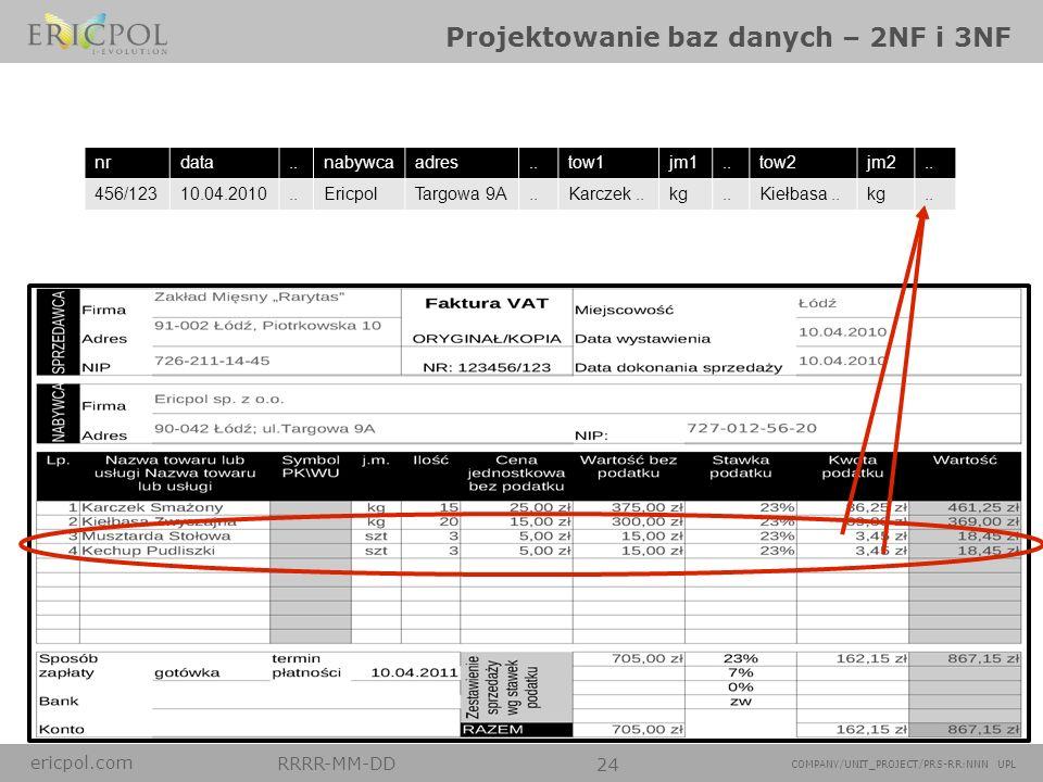 ericpol.com RRRR-MM-DD 24 COMPANY/UNIT_PROJECT/PRS-RR:NNN UPL Projektowanie baz danych – 2NF i 3NF nrdata..nabywcaadres..tow1jm1..tow2jm2.. 456/12310.