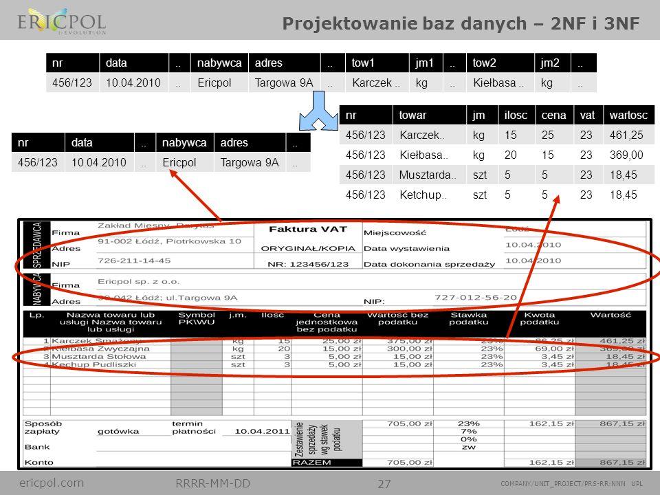 ericpol.com RRRR-MM-DD 27 COMPANY/UNIT_PROJECT/PRS-RR:NNN UPL Projektowanie baz danych – 2NF i 3NF nrdata..nabywcaadres..tow1jm1..tow2jm2.. 456/12310.