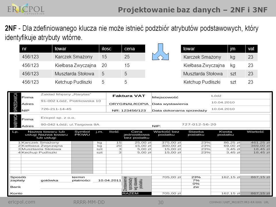 ericpol.com RRRR-MM-DD 30 COMPANY/UNIT_PROJECT/PRS-RR:NNN UPL Projektowanie baz danych – 2NF i 3NF nrtowarilosccena 456/123Karczek Smażony1525 456/123