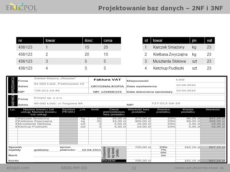 ericpol.com RRRR-MM-DD 31 COMPANY/UNIT_PROJECT/PRS-RR:NNN UPL Projektowanie baz danych – 2NF i 3NF nrtowarilosccena 456/12311525 456/12322015 456/1233