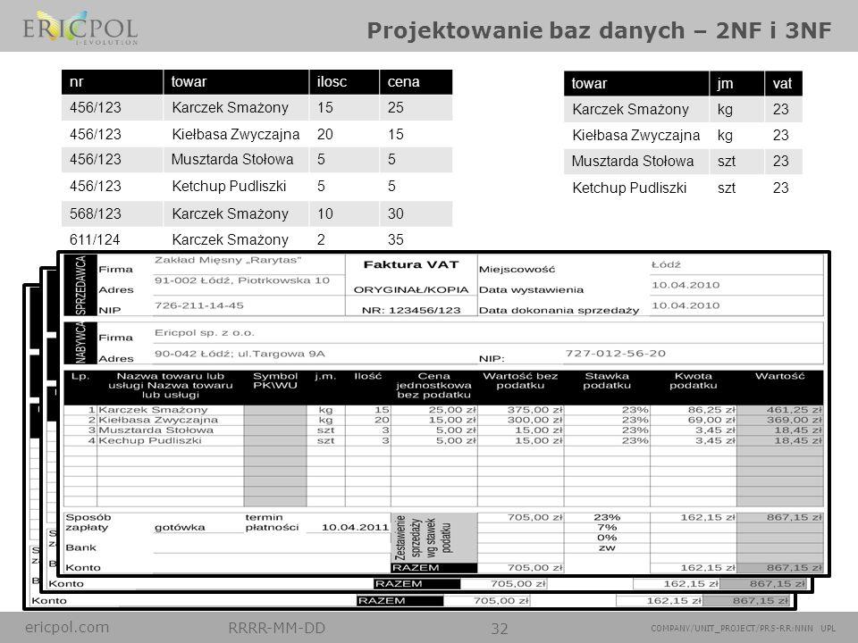 ericpol.com RRRR-MM-DD 32 COMPANY/UNIT_PROJECT/PRS-RR:NNN UPL Projektowanie baz danych – 2NF i 3NF nrtowarilosccena 456/123Karczek Smażony1525 456/123
