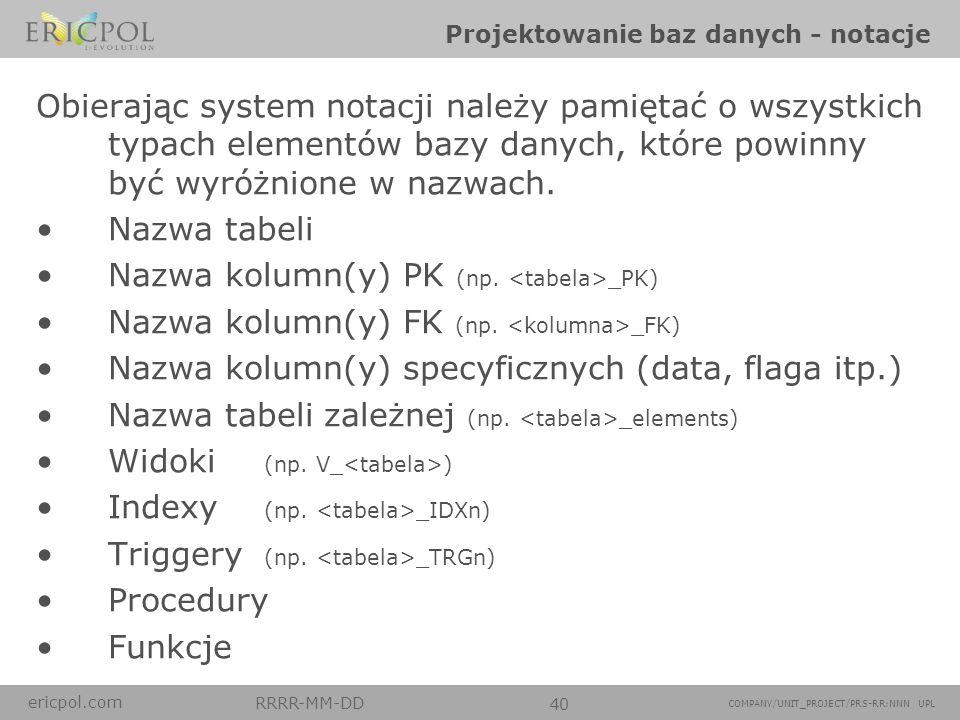 ericpol.com RRRR-MM-DD 40 COMPANY/UNIT_PROJECT/PRS-RR:NNN UPL Projektowanie baz danych - notacje Obierając system notacji należy pamiętać o wszystkich