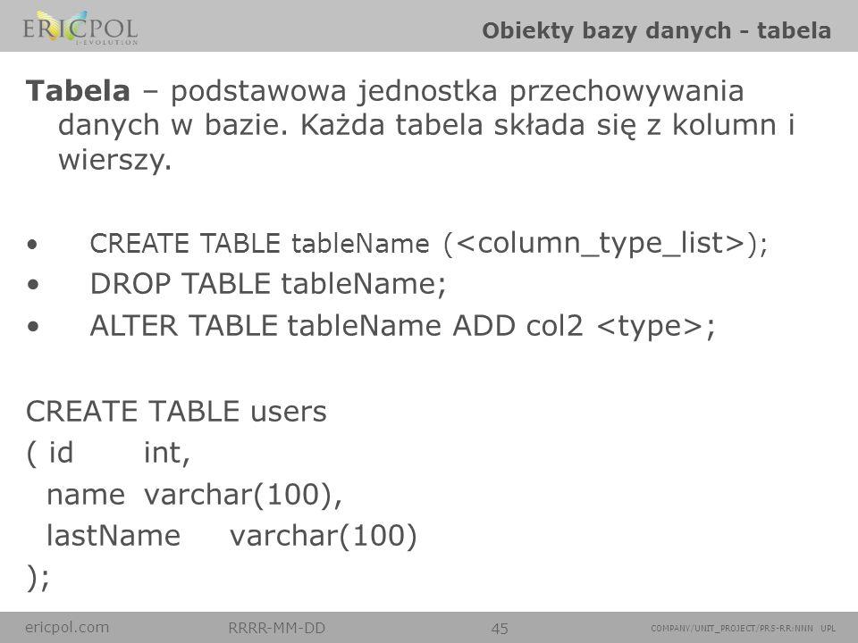 ericpol.com RRRR-MM-DD 45 COMPANY/UNIT_PROJECT/PRS-RR:NNN UPL Obiekty bazy danych - tabela CREATE TABLE users ( idint, name varchar(100), lastNamevarc