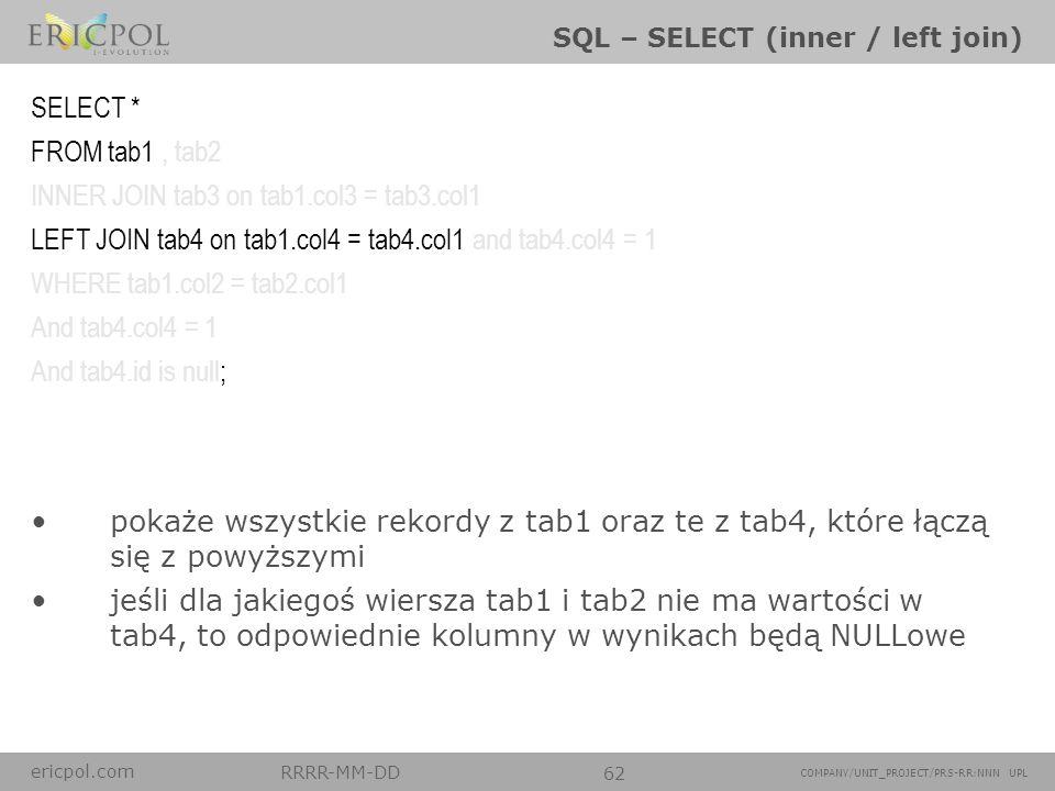 ericpol.com RRRR-MM-DD 62 COMPANY/UNIT_PROJECT/PRS-RR:NNN UPL SQL – SELECT (inner / left join) pokaże wszystkie rekordy z tab1 oraz te z tab4, które ł