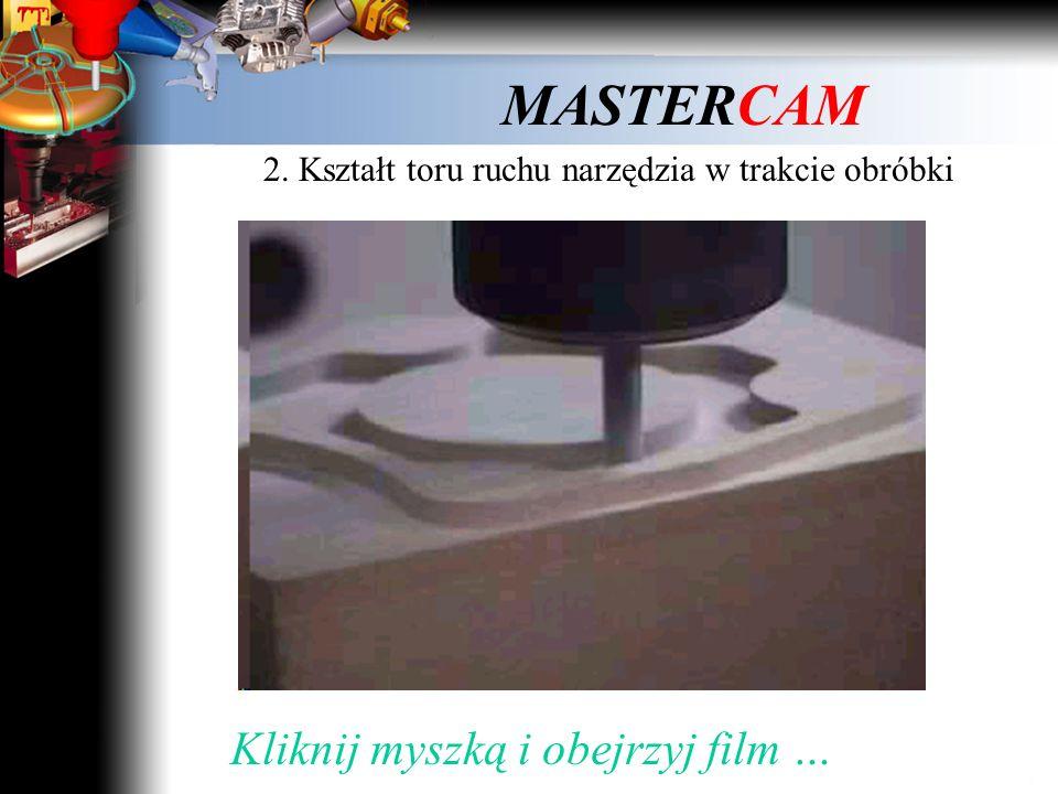 MASTERCAM 2. Kształt toru ruchu narzędzia w trakcie obróbki Kliknij myszką …