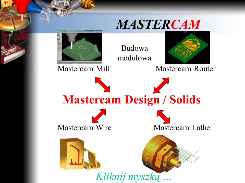 MASTERCAM 3. Przejście między kolejnymi warstwami Kliknij myszką …