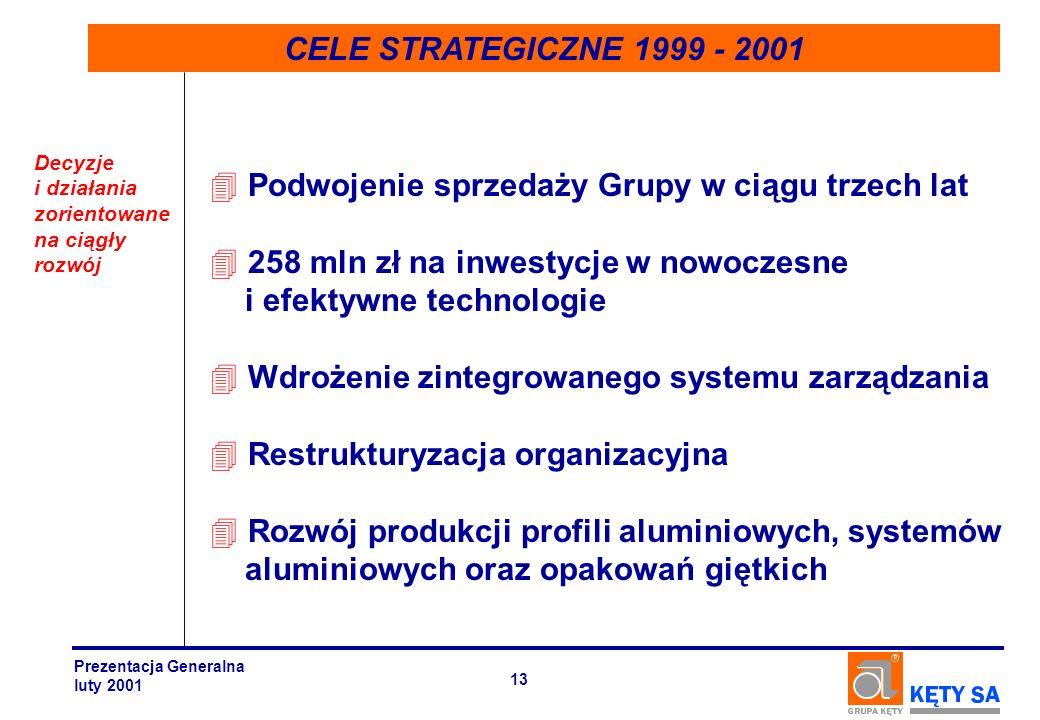 4 Podwojenie sprzedaży Grupy w ciągu trzech lat 4 258 mln zł na inwestycje w nowoczesne i efektywne technologie 4 Wdrożenie zintegrowanego systemu zar