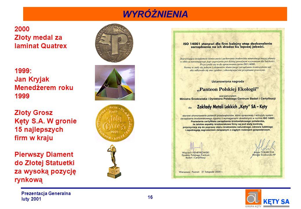 WYRÓŻNIENIA 2000 Złoty medal za laminat Quatrex 1999: Jan Kryjak Menedżerem roku 1999 Złoty Grosz Kęty S.A. W gronie 15 najlepszych firm w kraju Pierw