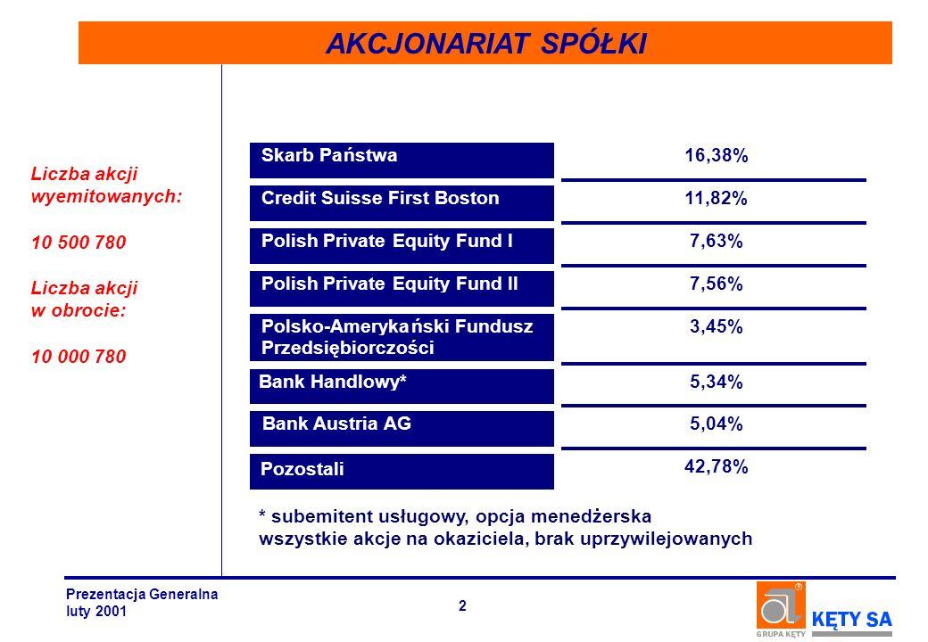 Skarb Państwa16,38% CreditSuisseFirst Boston11,82% PolishPrivateEquity Fund I7,63% PolishPrivateEquity Fund II7,56% Polsko-Amerykański Fundusz Przedsi