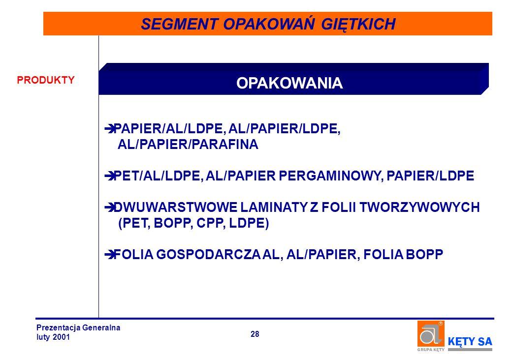 PRODUKTY OPAKOWANIA è PAPIER/AL/LDPE, AL/PAPIER/LDPE, AL/PAPIER/PARAFINA è PET/AL/LDPE, AL/PAPIER PERGAMINOWY, PAPIER/LDPE è DWUWARSTWOWE LAMINATY Z F