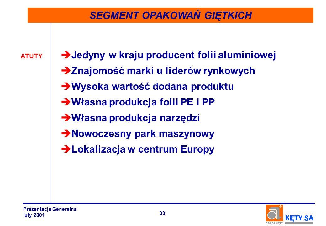 SEGMENT OPAKOWAŃ GIĘTKICH è Jedyny w kraju producent folii aluminiowej è Znajomość marki u liderów rynkowych è Wysoka wartość dodana produktu è Własna