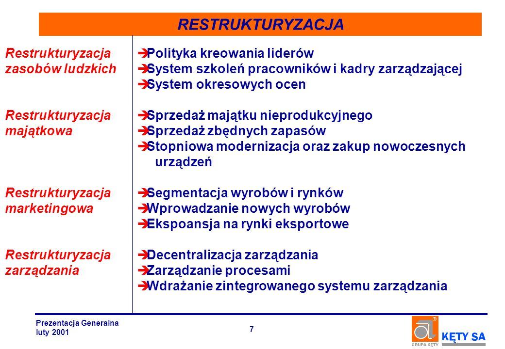 PRODUKTY OPAKOWANIA è PAPIER/AL/LDPE, AL/PAPIER/LDPE, AL/PAPIER/PARAFINA è PET/AL/LDPE, AL/PAPIER PERGAMINOWY, PAPIER/LDPE è DWUWARSTWOWE LAMINATY Z FOLII TWORZYWOWYCH (PET, BOPP, CPP, LDPE) è FOLIA GOSPODARCZA AL, AL/PAPIER, FOLIA BOPP SEGMENT OPAKOWAŃ GIĘTKICH Prezentacja Generalna luty 2001 28
