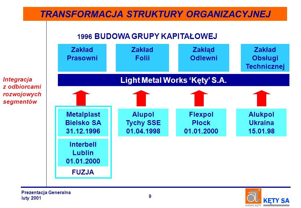1996 BUDOWA GRUPY KAPITAŁOWEJ Integracja z odbiorcami rozwojowych segmentów TRANSFORMACJA STRUKTURY ORGANIZACYJNEJ Prezentacja Generalna luty 2001 9 L
