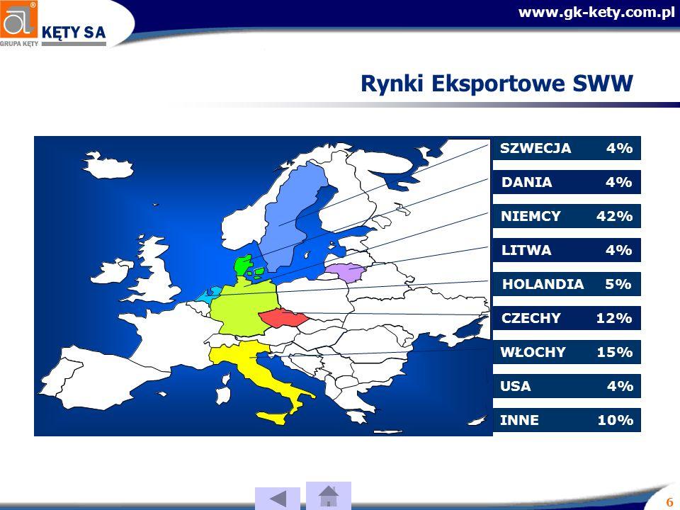 www.gk-kety.com.pl 6 Rynki Eksportowe SWW NIEMCY 42% SZWECJA 4% DANIA 4% CZECHY 12% LITWA 4% WŁOCHY 15% HOLANDIA 5% INNE 10% USA 4%
