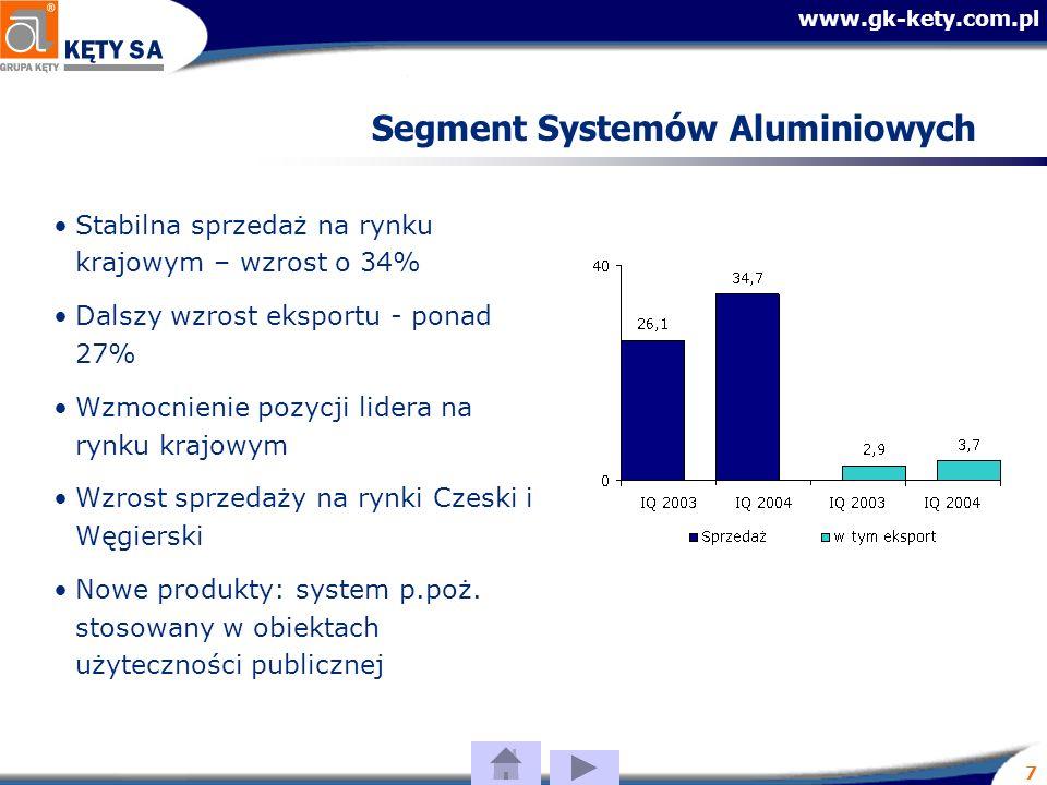 www.gk-kety.com.pl 7 Segment Systemów Aluminiowych Stabilna sprzedaż na rynku krajowym – wzrost o 34% Dalszy wzrost eksportu - ponad 27% Wzmocnienie pozycji lidera na rynku krajowym Wzrost sprzedaży na rynki Czeski i Węgierski Nowe produkty: system p.poż.