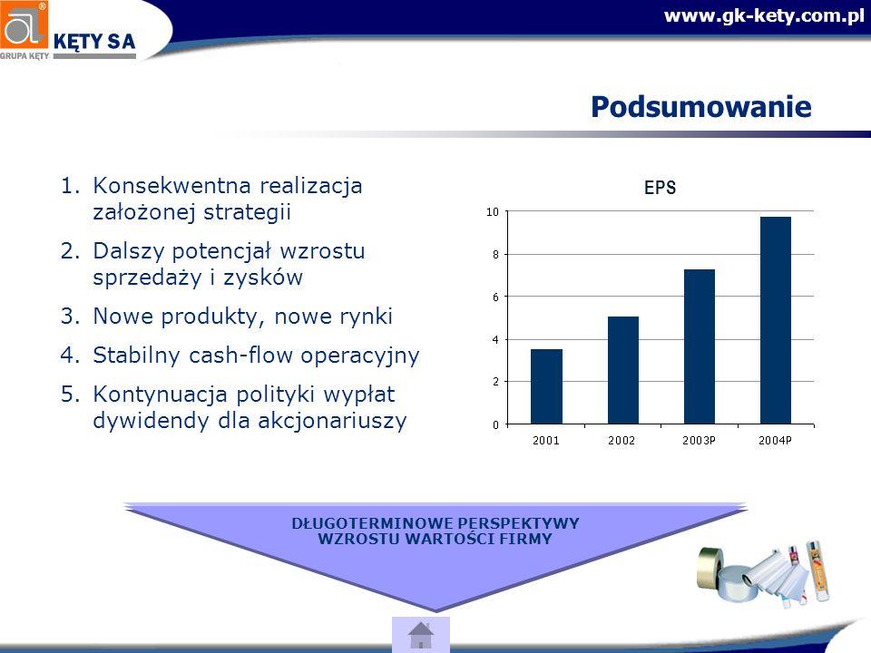 www.gk-kety.com.pl Podsumowanie DŁUGOTERMINOWE PERSPEKTYWY WZROSTU WARTOŚCI FIRMY 1.Konsekwentna realizacja założonej strategii 2.Dalszy potencjał wzrostu sprzedaży i zysków 3.Nowe produkty, nowe rynki 4.Stabilny cash-flow operacyjny 5.Kontynuacja polityki wypłat dywidendy dla akcjonariuszy EPS