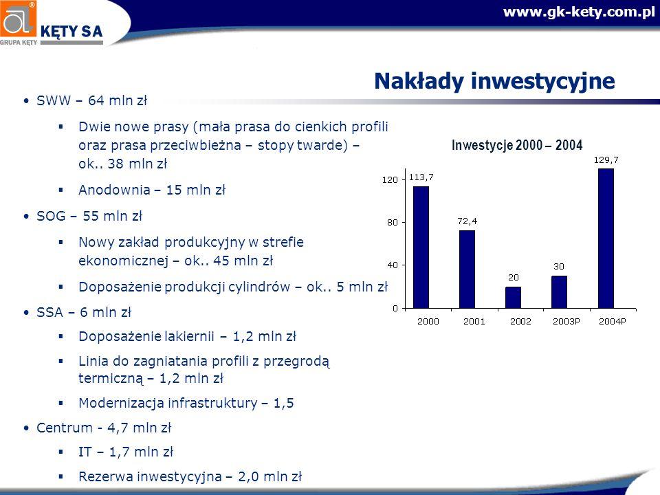 www.gk-kety.com.pl Nakłady inwestycyjne SWW – 64 mln zł Dwie nowe prasy (mała prasa do cienkich profili oraz prasa przeciwbieżna – stopy twarde) – ok..