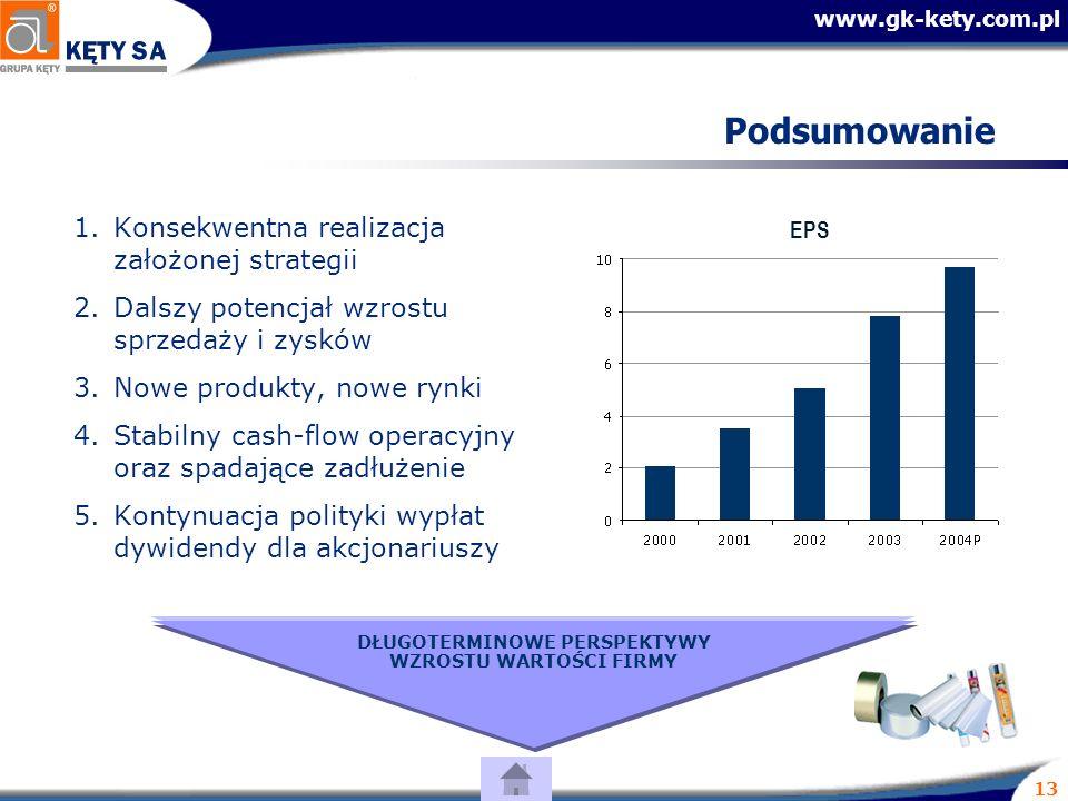 www.gk-kety.com.pl 13 Podsumowanie DŁUGOTERMINOWE PERSPEKTYWY WZROSTU WARTOŚCI FIRMY 1.Konsekwentna realizacja założonej strategii 2.Dalszy potencjał wzrostu sprzedaży i zysków 3.Nowe produkty, nowe rynki 4.Stabilny cash-flow operacyjny oraz spadające zadłużenie 5.Kontynuacja polityki wypłat dywidendy dla akcjonariuszy EPS
