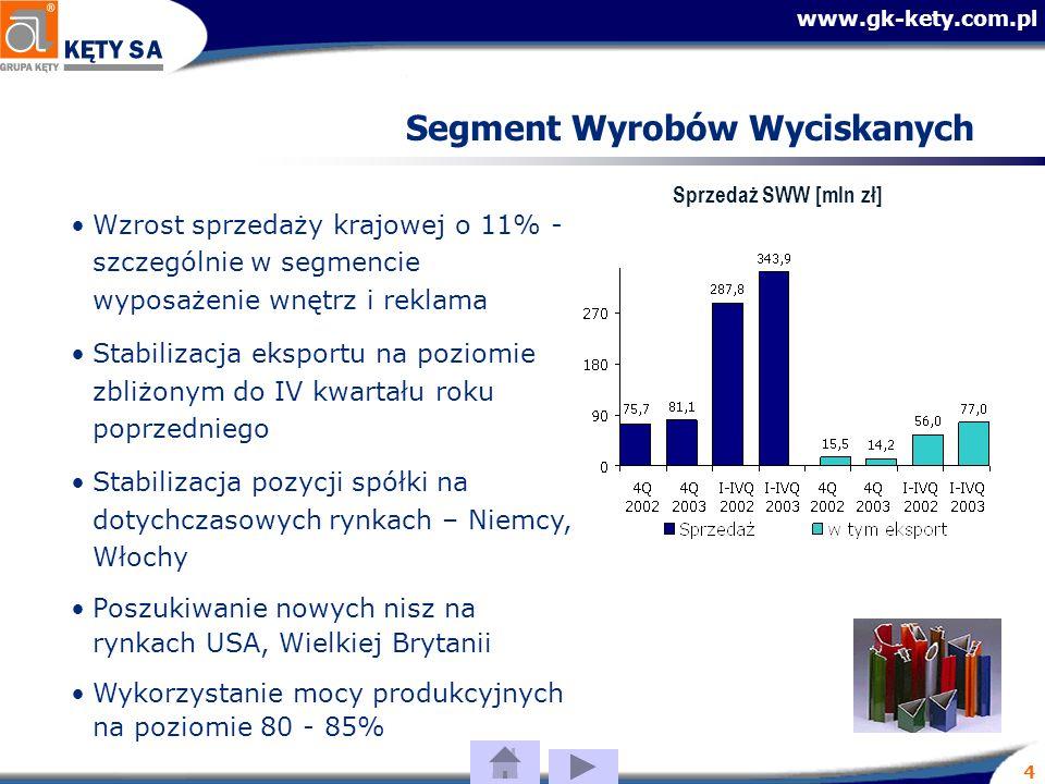 www.gk-kety.com.pl 5 Rynki Eksportowe SWW LITWA 5% DANIA 2% NIEMCY 38% HOLANDIA 5% CZECHY 8% WŁOCHY 14% SŁOWACJA 3% INNE 16% USA 8%
