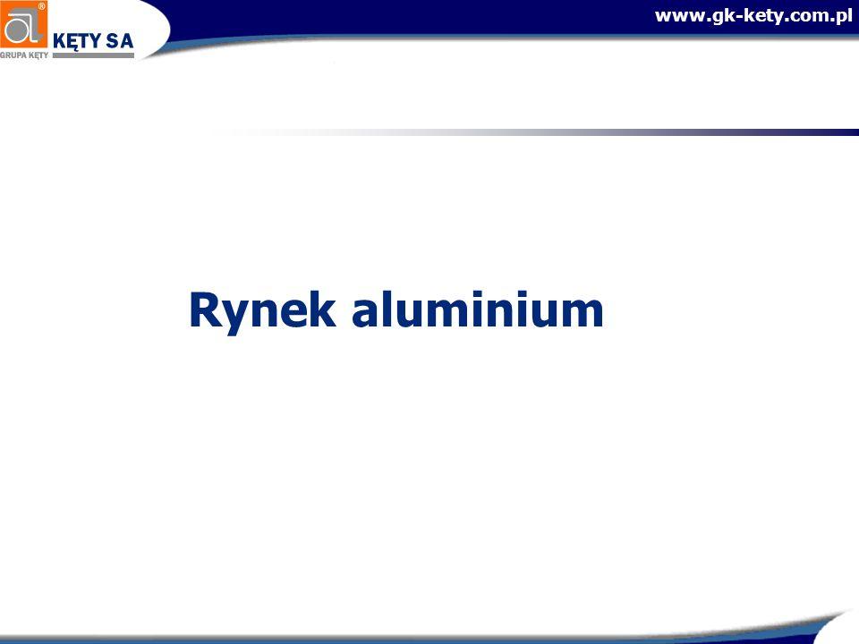 www.gk-kety.com.pl Założenia do budżetu 2005 Założenia do prognozy: Cena aluminium1800 USD/tona Inflacja roczna3,0% Stopa oprocentowania kredytu WIBOR 3M7,3% Średni kurs USD3,46 zł Średni kurs EUR4,50 zł Relacja EURUSD1,30 Wzrost PKB6,0% Cło na aluminium 6,0%