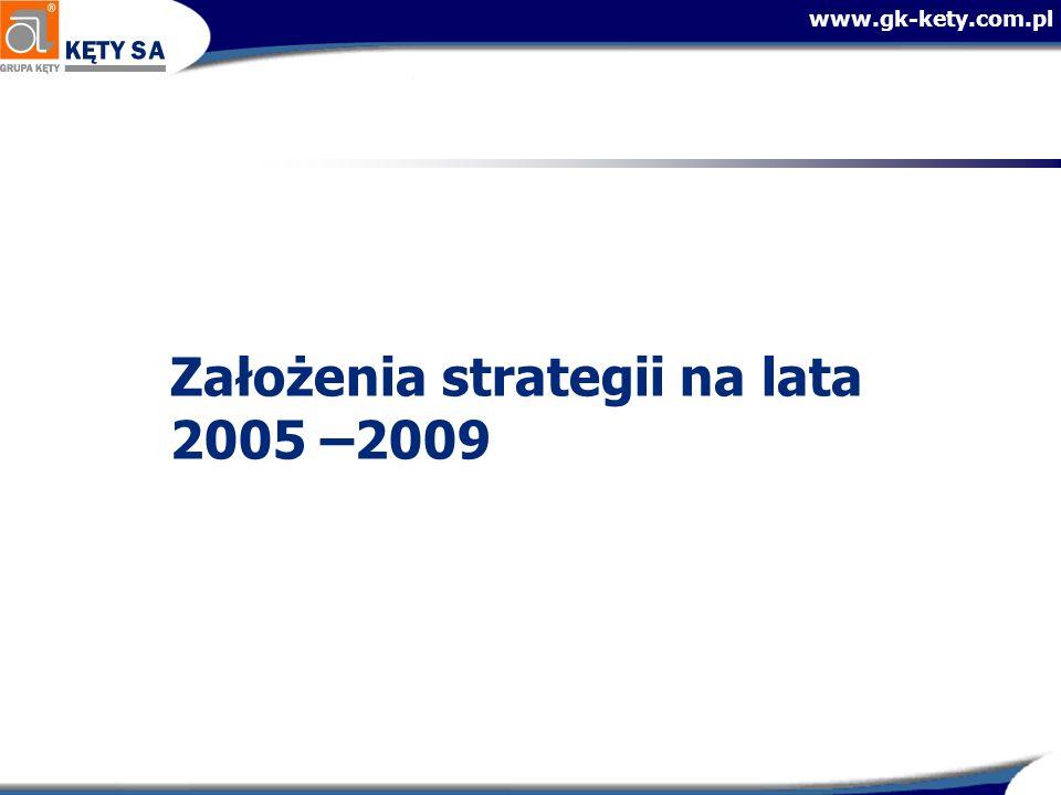www.gk-kety.com.pl Zadłużenie w 2005 roku Poziom zadłużenia na koniec roku Wzrost zadłużenia wynikający z realizacji programu inwestycyjnego oraz założonej wypłaty dywidendy 4 zł/ akcję w przypadku niezrealizowania żadnej inwestycji kapitałowej do końca czerwca 2005 roku Całkowity koszt długu gotówkowego na poziomie około 7,2% Utrzymanie bezpiecznej struktury walutowej długu – ok.
