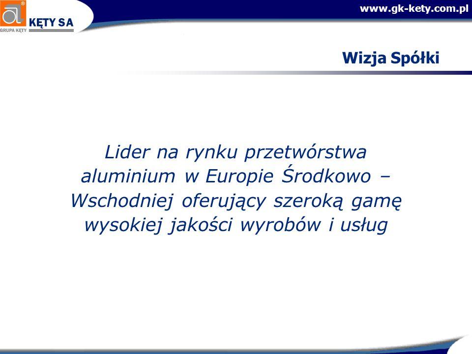 www.gk-kety.com.pl Strategia działania Koncentracja działalności Grupy Kapitałowej na przetwórstwie aluminium i tworzeniu wartości dodanej w czterech podstawowych obszarach –wyroby wyciskane - SWW –systemy aluminiowe - SSA –opakowania giętkie - SOG –produkty walcowane - SPW