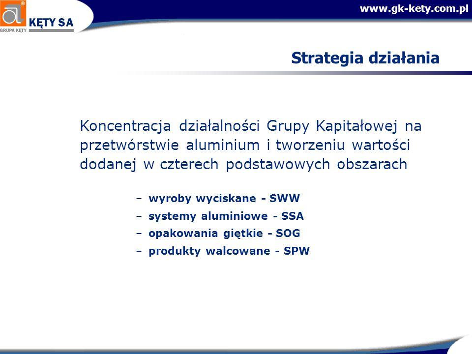 www.gk-kety.com.pl Strategia działania