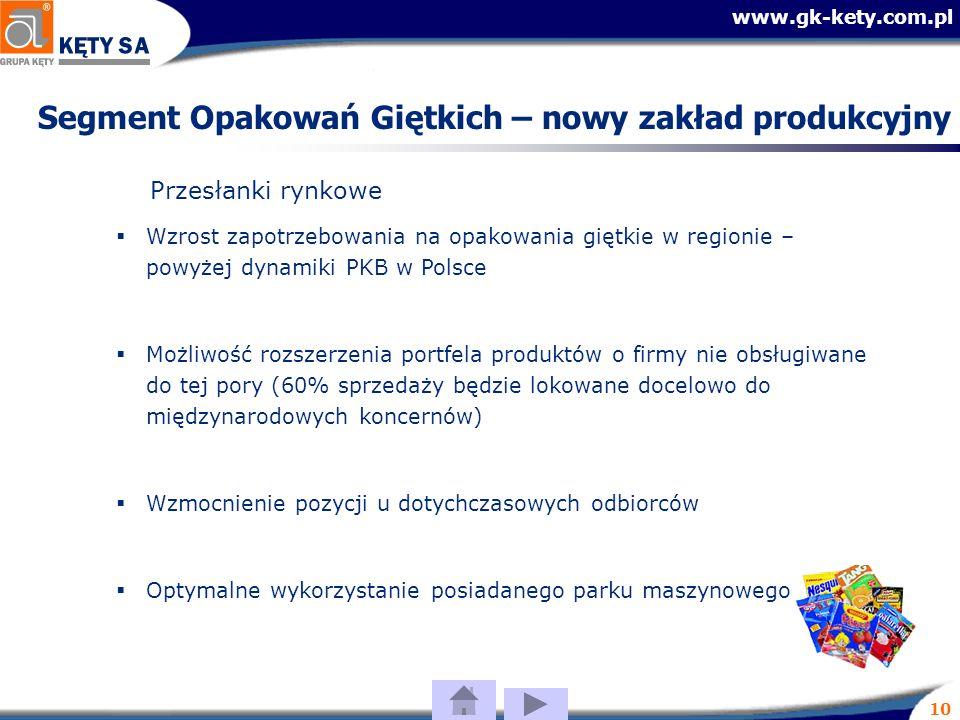 www.gk-kety.com.pl 10 Segment Opakowań Giętkich – nowy zakład produkcyjny Przesłanki rynkowe Wzrost zapotrzebowania na opakowania giętkie w regionie – powyżej dynamiki PKB w Polsce Możliwość rozszerzenia portfela produktów o firmy nie obsługiwane do tej pory (60% sprzedaży będzie lokowane docelowo do międzynarodowych koncernów) Wzmocnienie pozycji u dotychczasowych odbiorców Optymalne wykorzystanie posiadanego parku maszynowego