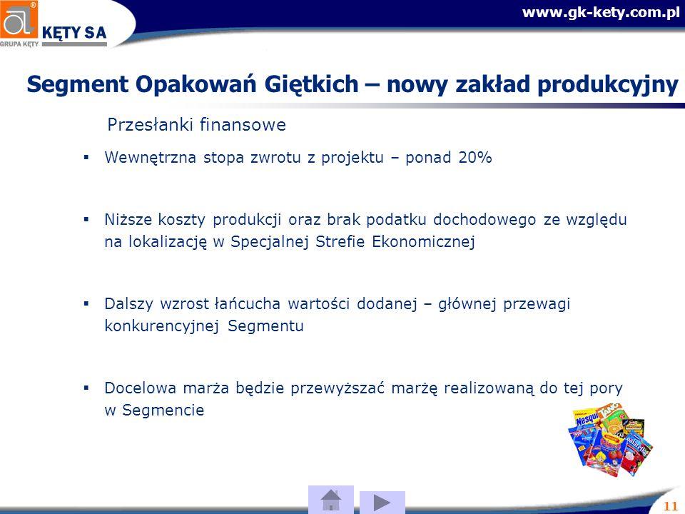 www.gk-kety.com.pl 11 Przesłanki finansowe Wewnętrzna stopa zwrotu z projektu – ponad 20% Niższe koszty produkcji oraz brak podatku dochodowego ze względu na lokalizację w Specjalnej Strefie Ekonomicznej Dalszy wzrost łańcucha wartości dodanej – głównej przewagi konkurencyjnej Segmentu Docelowa marża będzie przewyższać marżę realizowaną do tej pory w Segmencie Segment Opakowań Giętkich – nowy zakład produkcyjny