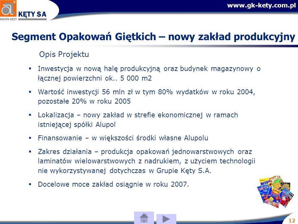 www.gk-kety.com.pl 12 Opis Projektu Inwestycja w nową halę produkcyjną oraz budynek magazynowy o łącznej powierzchni ok..