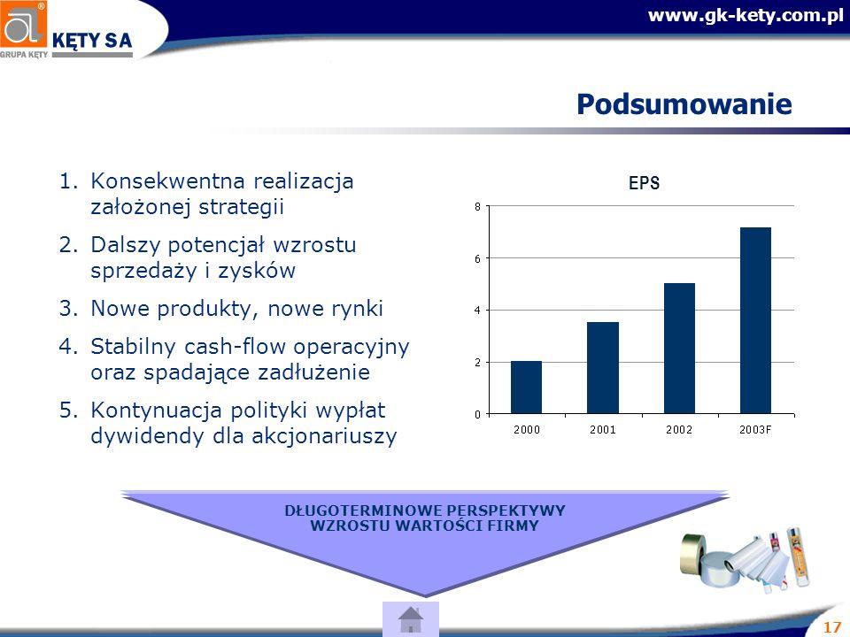 www.gk-kety.com.pl 17 Podsumowanie DŁUGOTERMINOWE PERSPEKTYWY WZROSTU WARTOŚCI FIRMY 1.Konsekwentna realizacja założonej strategii 2.Dalszy potencjał wzrostu sprzedaży i zysków 3.Nowe produkty, nowe rynki 4.Stabilny cash-flow operacyjny oraz spadające zadłużenie 5.Kontynuacja polityki wypłat dywidendy dla akcjonariuszy EPS