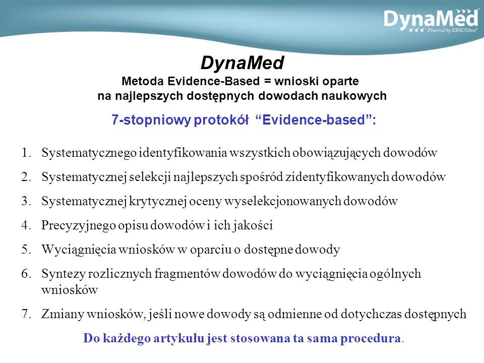 Kto używa DynaMed.