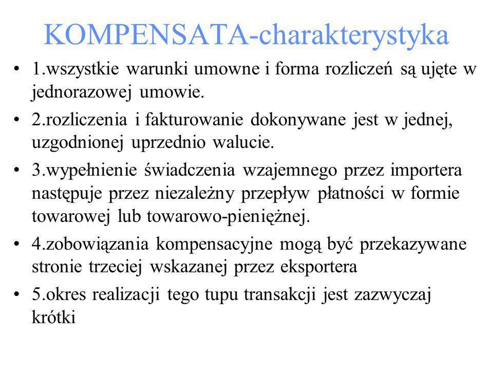 KOMPENSATA-charakterystyka 1.wszystkie warunki umowne i forma rozliczeń są ujęte w jednorazowej umowie.