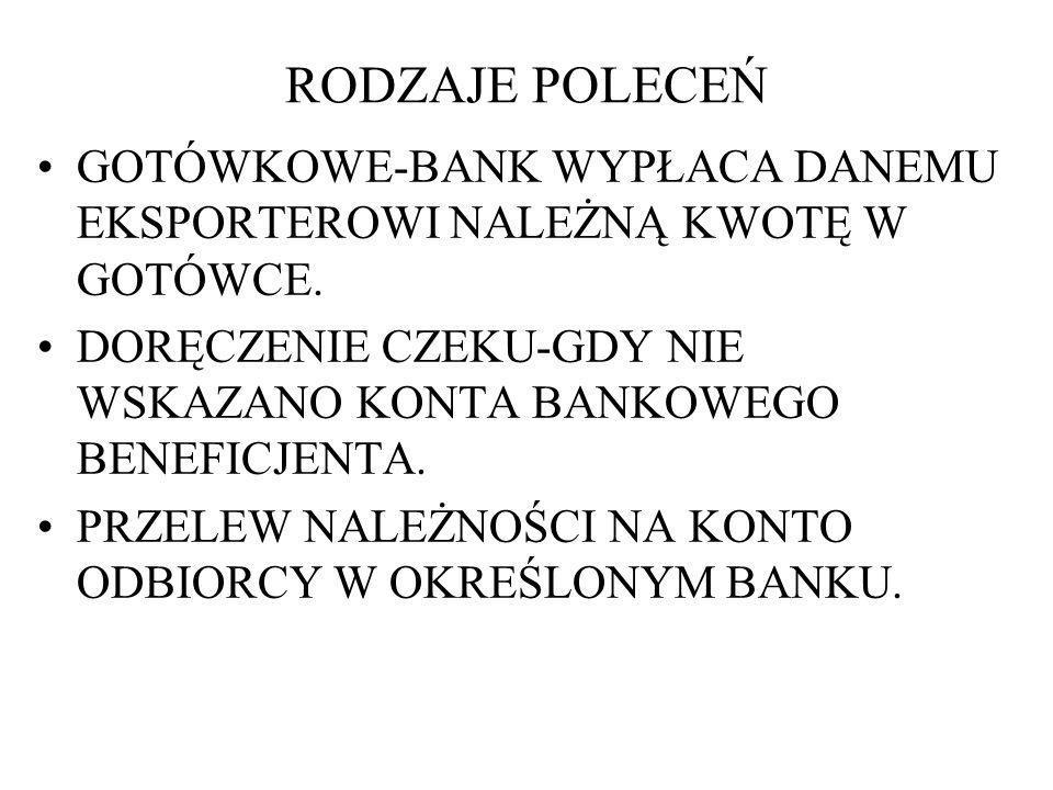 RODZAJE POLECEŃ GOTÓWKOWE-BANK WYPŁACA DANEMU EKSPORTEROWI NALEŻNĄ KWOTĘ W GOTÓWCE.