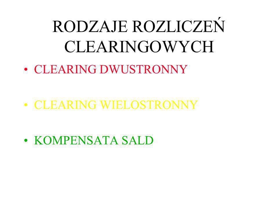 RODZAJE ROZLICZEŃ CLEARINGOWYCH CLEARING DWUSTRONNY CLEARING WIELOSTRONNY KOMPENSATA SALD