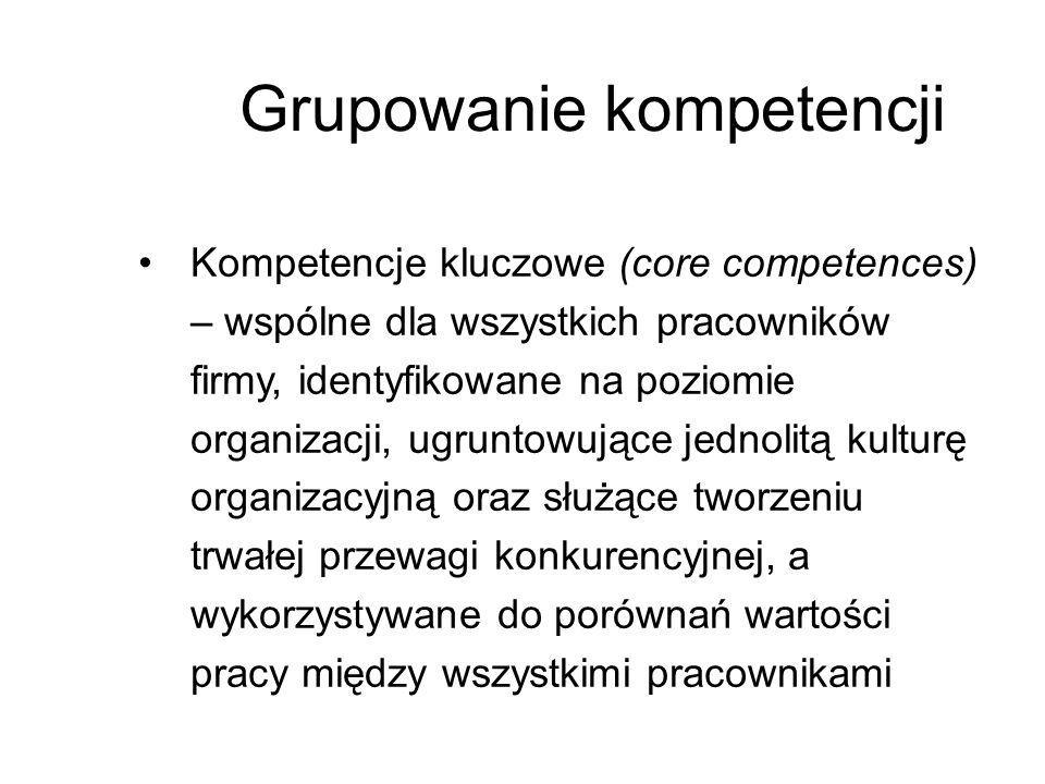 Kompetencje kluczowe (core competences) – wspólne dla wszystkich pracowników firmy, identyfikowane na poziomie organizacji, ugruntowujące jednolitą ku