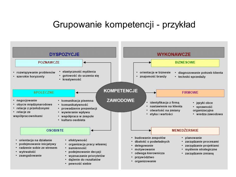 Grupowanie kompetencji - przykład