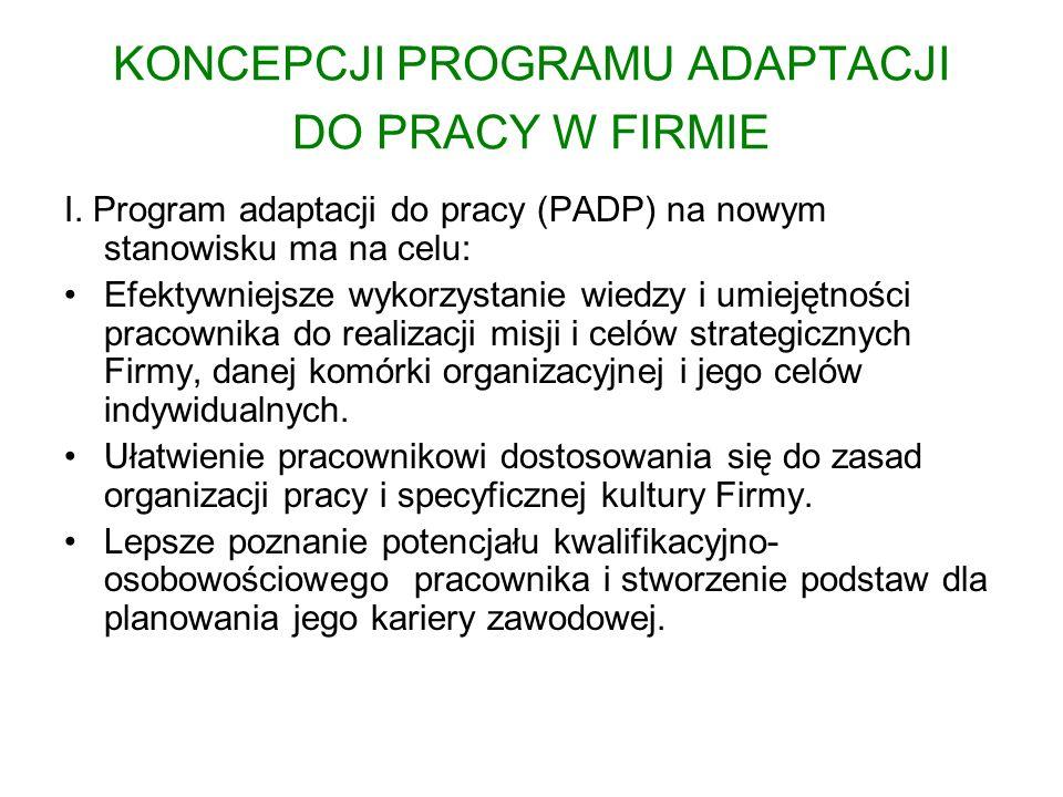 KONCEPCJI PROGRAMU ADAPTACJI DO PRACY W FIRMIE I. Program adaptacji do pracy (PADP) na nowym stanowisku ma na celu: Efektywniejsze wykorzystanie wiedz
